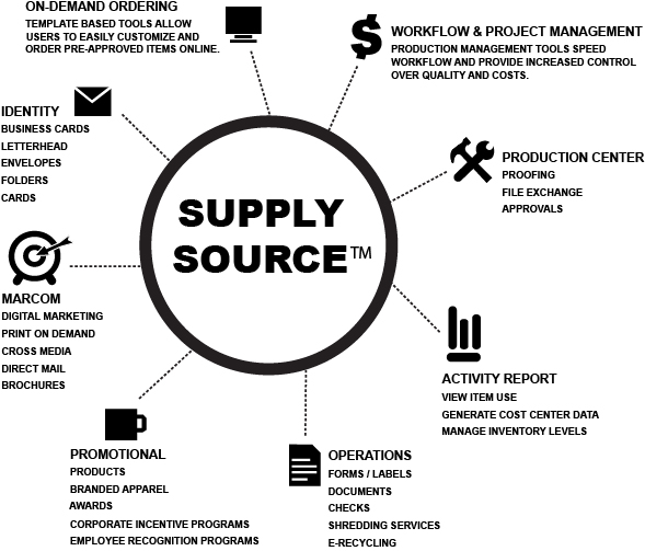 Supply Source-v2